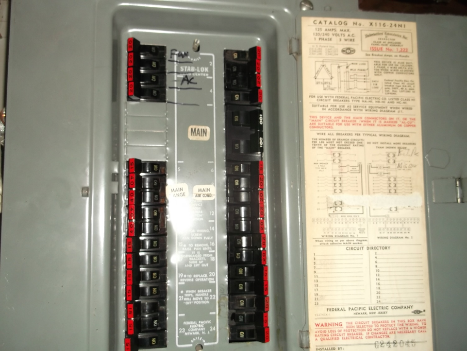 bad electric panel found on a home inspection